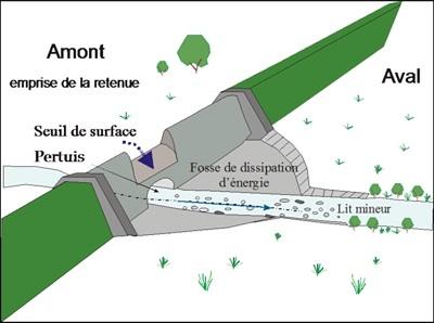 Inondation Quimper non aux barrages [23/12/15]